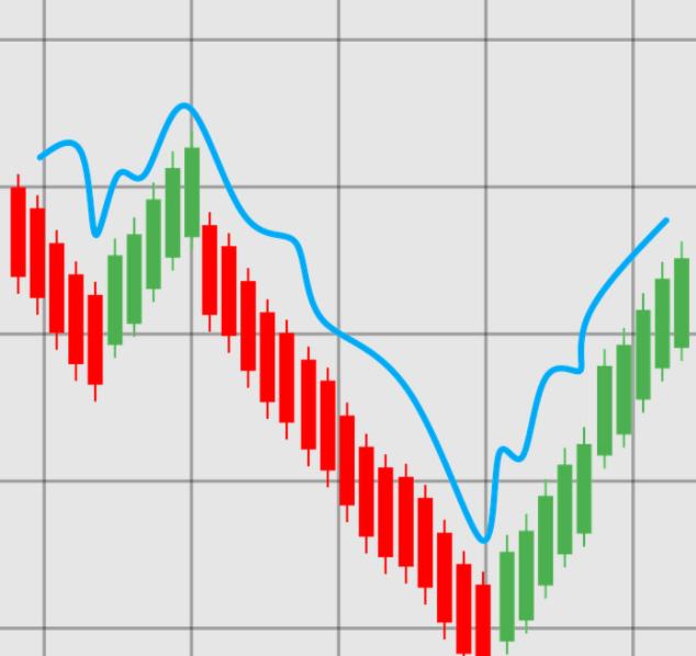 Fungsi Broker Pada Forex Trading Masa Kini